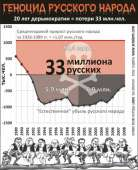 геноцид русского народа.jpg