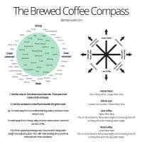 coffee-compass.jpg