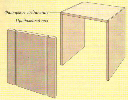 Как сделать продольный паз в доске