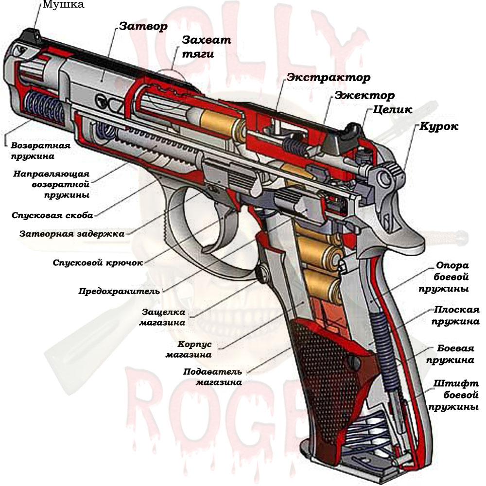 При этом винтовка массовая, относительно