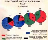 Крестьяне единоличники в СССР 1.jpg