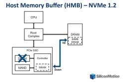 hw/ - SSD/HDD тред №102