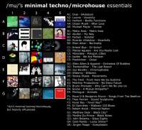 Minimaltechnomicrohouse.png
