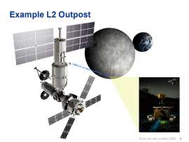 Example L2 Outpost.jpg