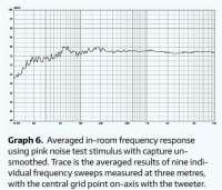 000070-Reviews-dyngraph6.jpg