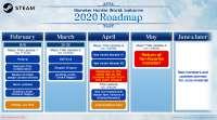 roadmap2020us.jpg